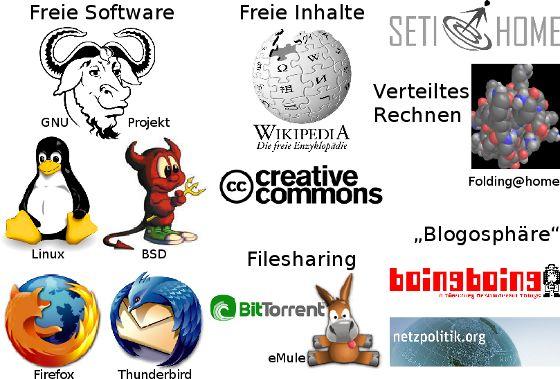 Beispiele digitaler Peer-Produktion (zum Vergrößern klicken)